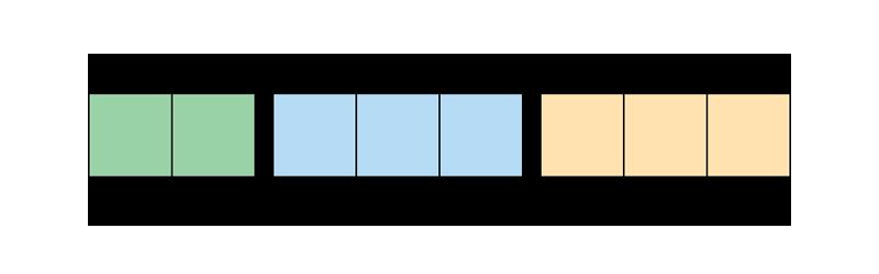 Byte layout of Mod-R/M operand