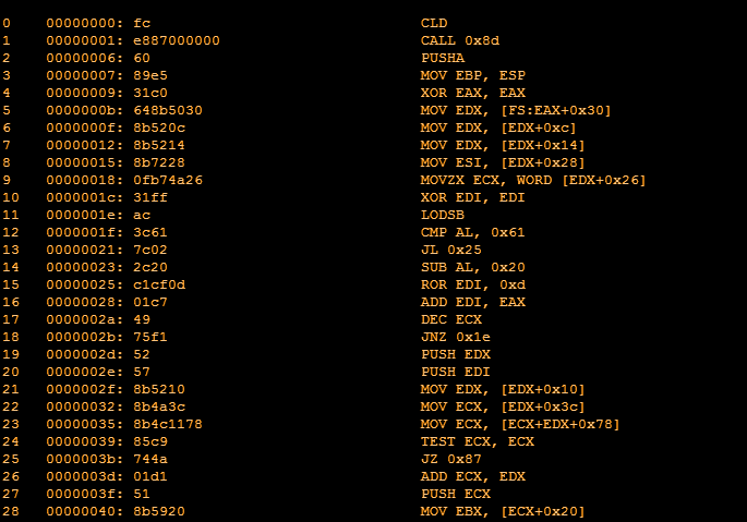 X86 Shellcode Obfuscation - Part 2